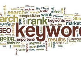 Riset Persaingan Keyword