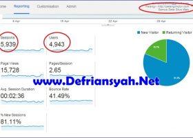 Report Google Analytics