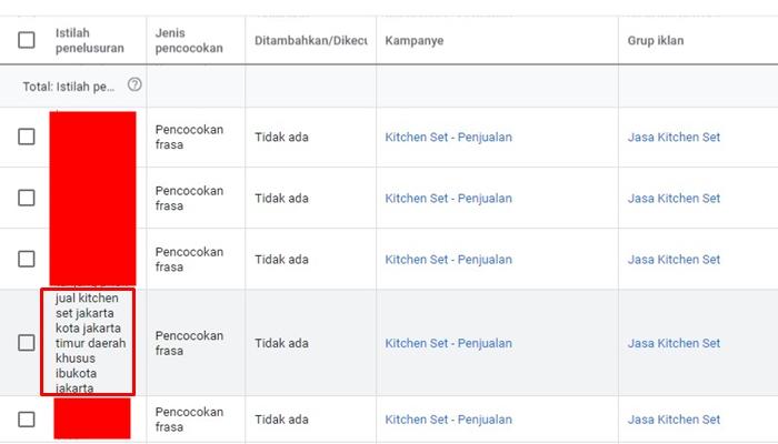 Perubahan Prilaku User Google